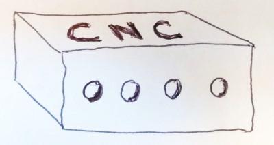 La CNC : explications pour les néophytes